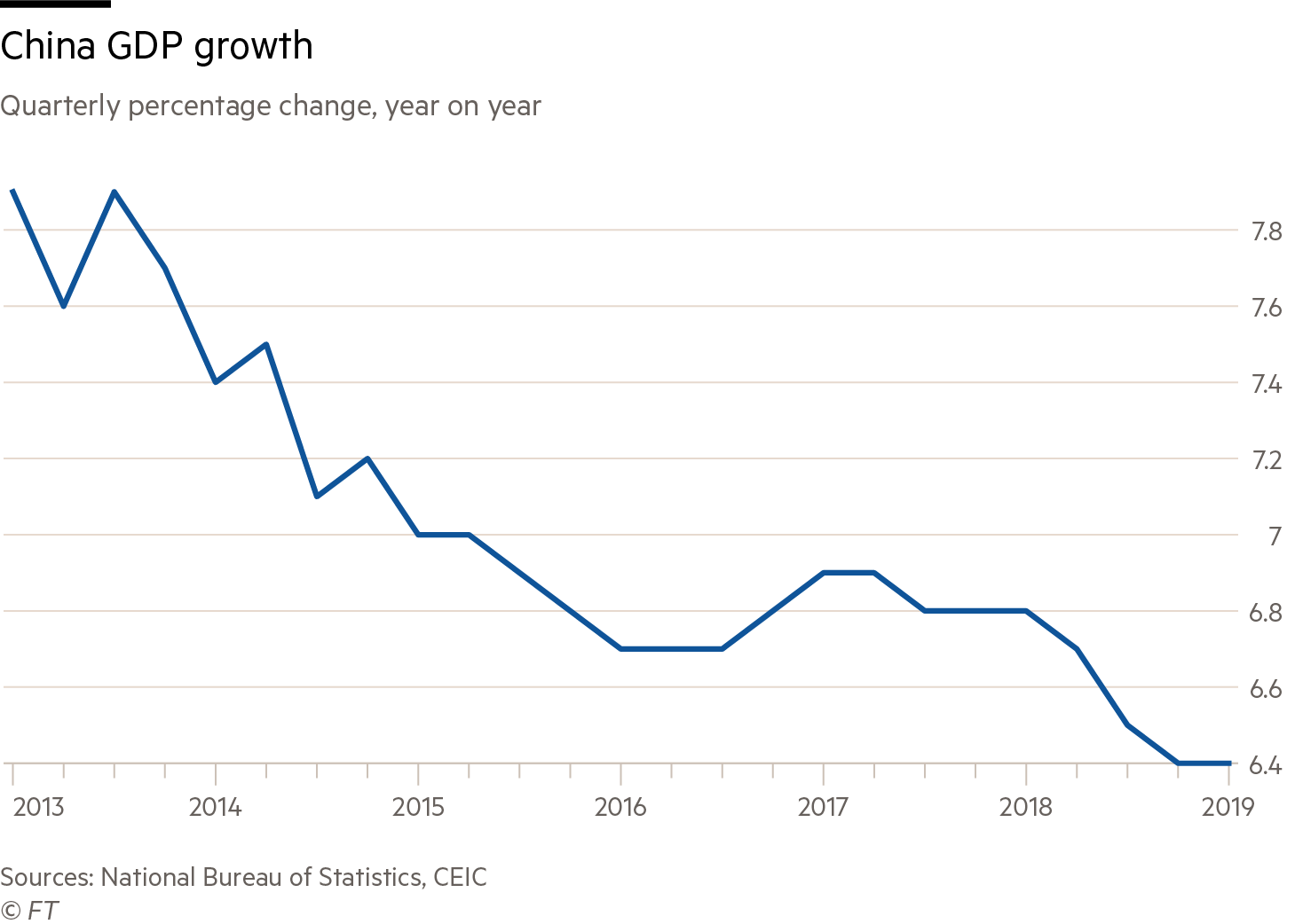growth slows chinas government - HD1459×1042